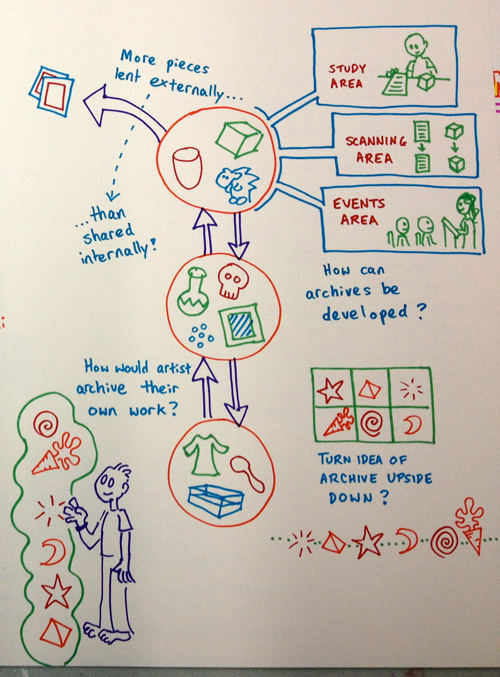 Graphic facilitation by Richy K. Chandler from Business Illustrator Ltd