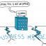 Disrupted business model cartoon