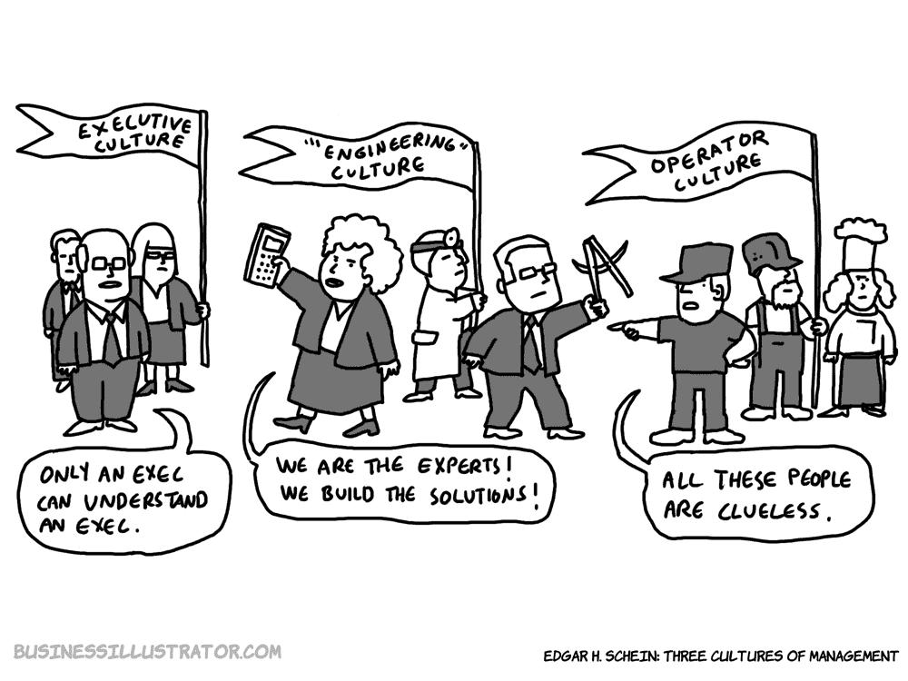 three cultures of management cartoon -businessillustrator.com