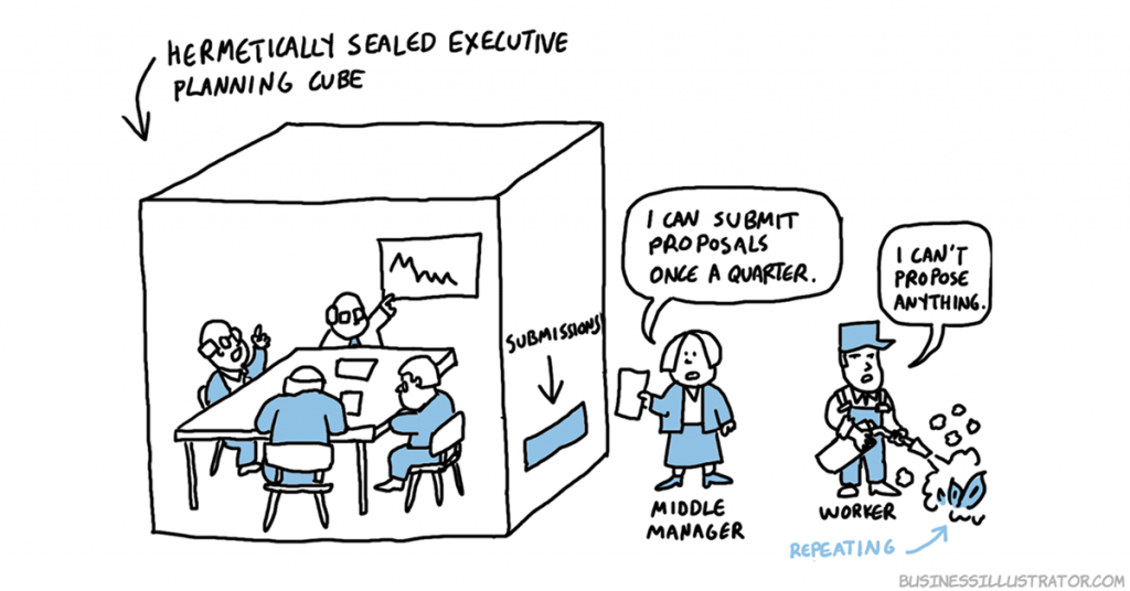 planning cartoon