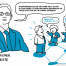 social networks and employee engagement