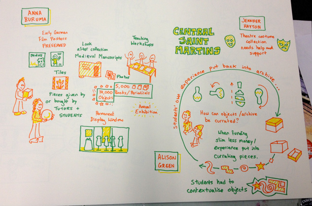 Graphic facilitation by Richy K. Chandler, Business Illustrator Ltd