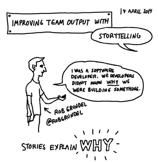 Storytelling workshop sketchnotes by Businessillustrator.com