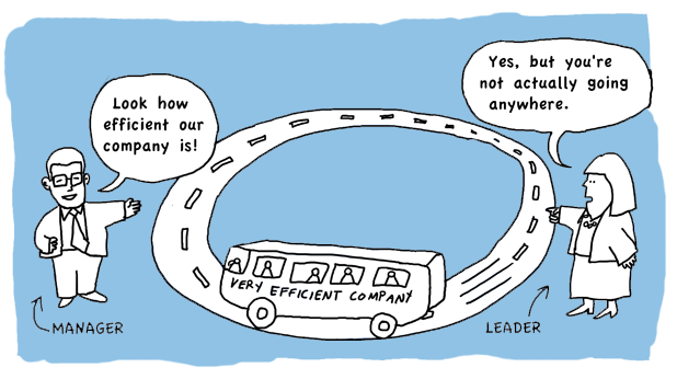 Leadership vs management according to Businessillustrator.com
