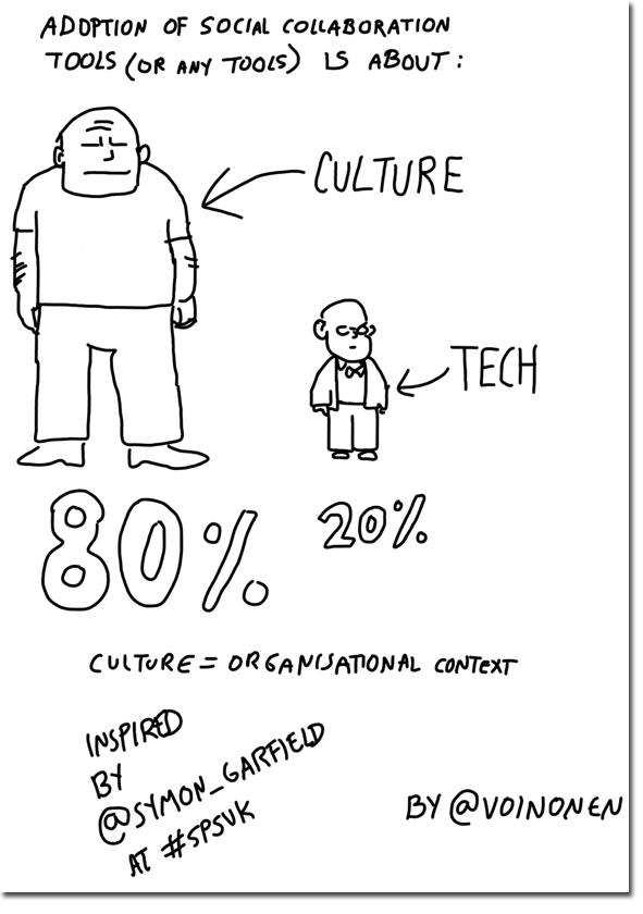 culture vs tech cartoon