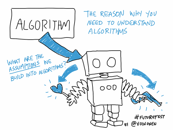 Algorithm artificial intelligence cartoon