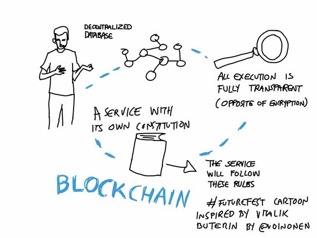 How blockchain works cartoon