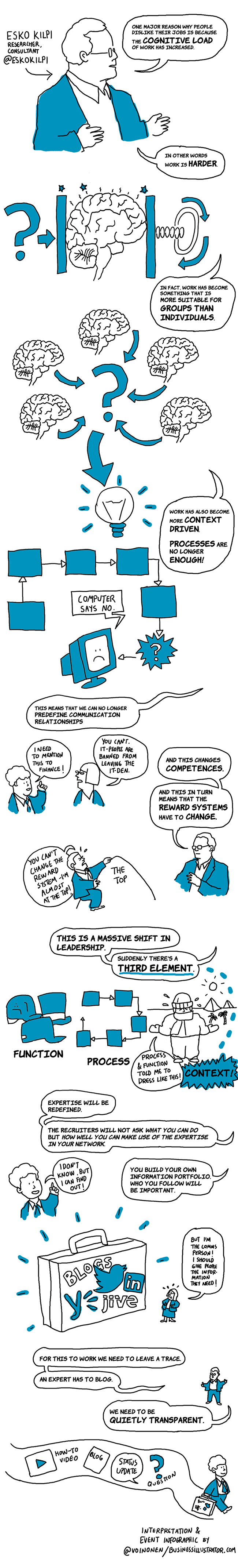 Esko Kilpi new work presentation in cartoons