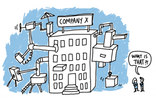 Corporation cartoon