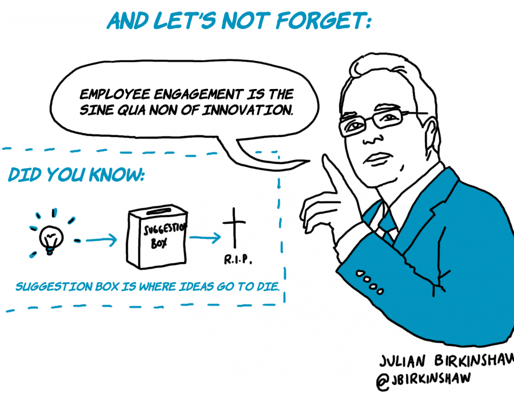 Simple way to increase employee engagement – infographic