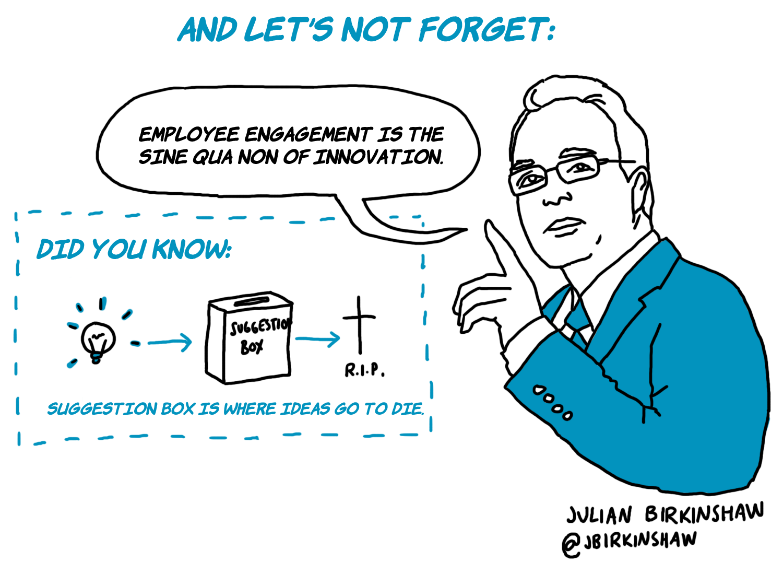 employee engagement fuels innovation cartoon