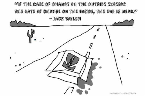 jack welch quote rate of change cartoon