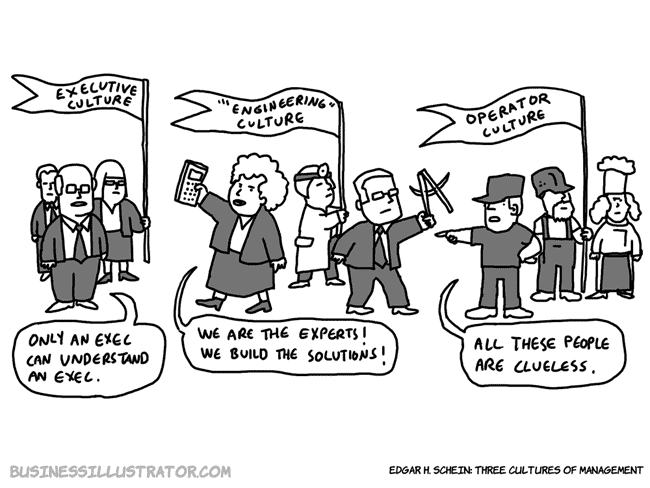 Three cultures of management cartoon