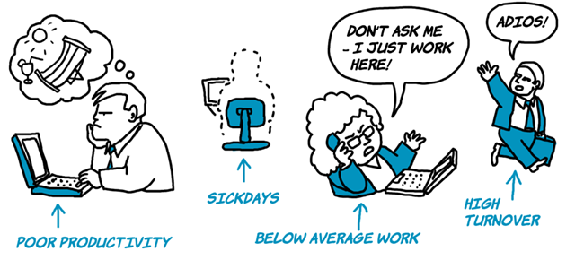 employee engagement cartoon