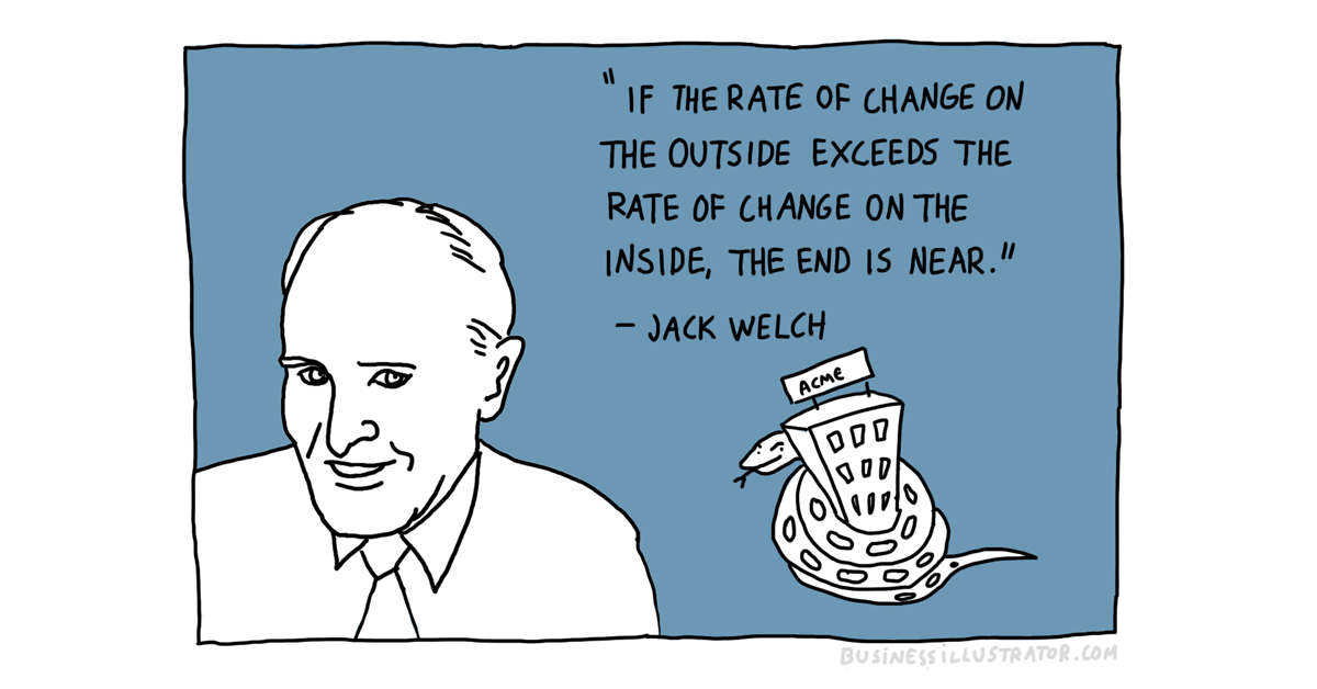 Jack Welch Quotes Pleasing If The Rate Of Change On The Outside Business Illustrator