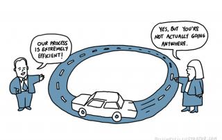 leadership vs management cartoon
