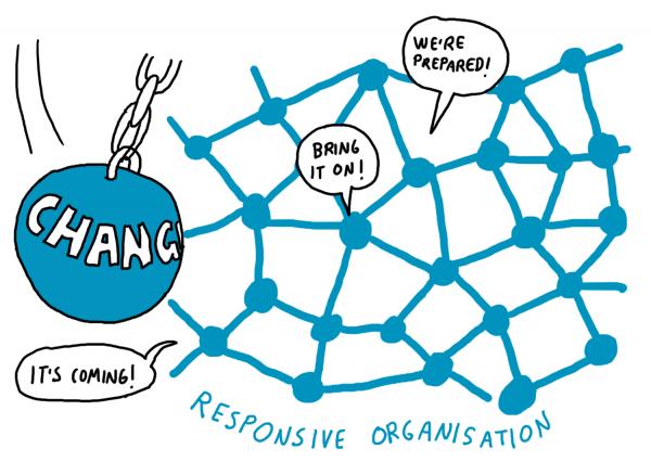 responsive organization