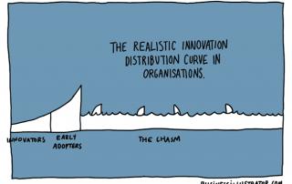 crossing the chasm cartoon