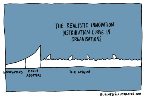crossing the chasm cartoon