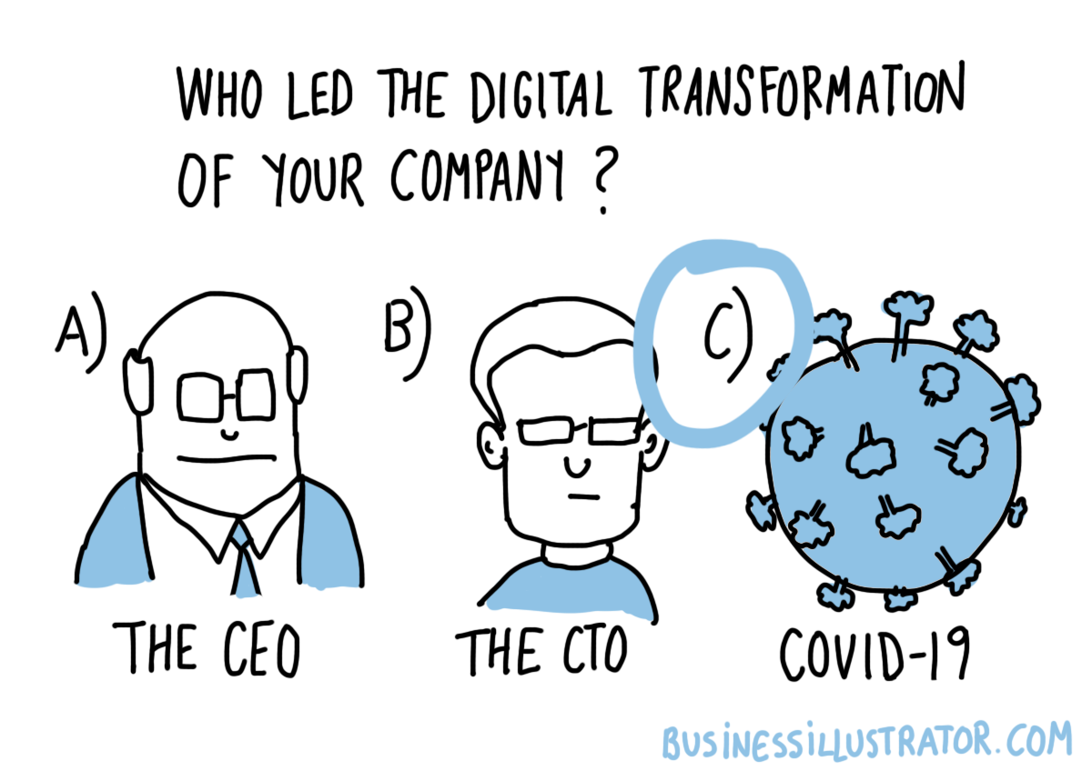 Who led the digital transformation of your company? The CEO (incorrect), The CTO (incorrect), COVID-19 (correct)