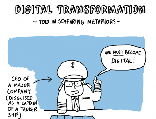 What is digital transformation – cartoon infographic