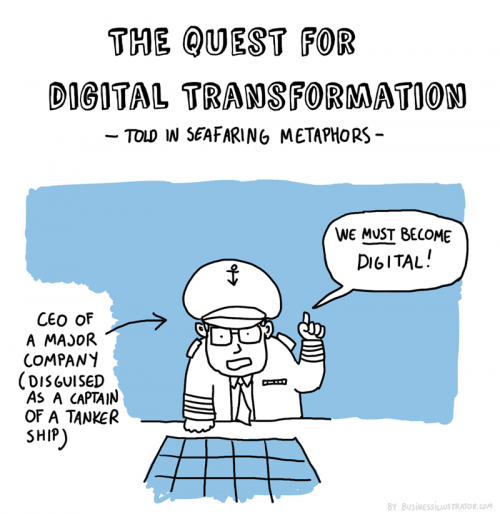 what is digital transformation cartoon