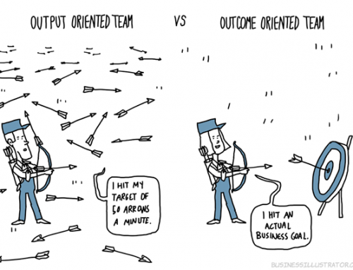 Output vs outcome cartoon