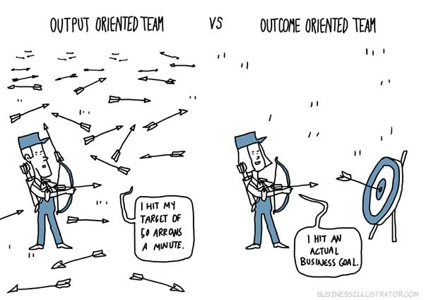 Outcome vs output cartoon businessillustrator.com_