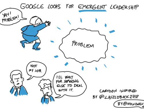 Stupid or smart employees? – Sketchnotes from a talk by Laszlo Bock