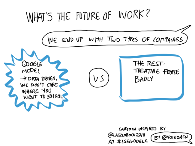 future work according to laszlo bock