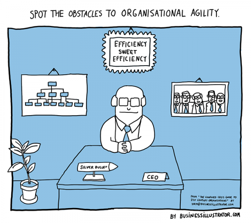 Obstacles to agility cartoon