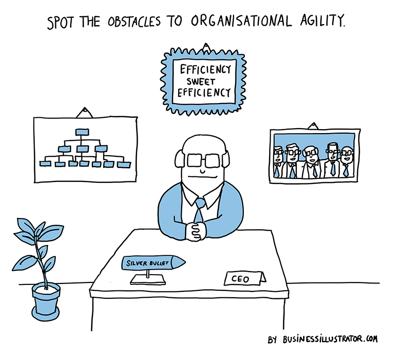 Obstacles to business agility