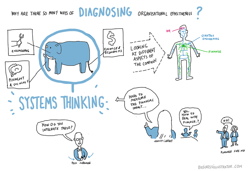 systems thinking cartoon