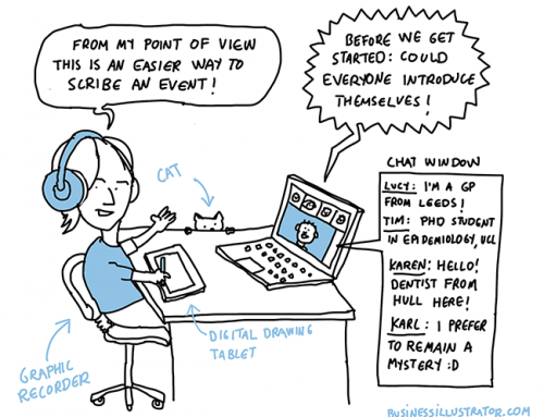 Virtual graphic recording is here – thanks to Covid
