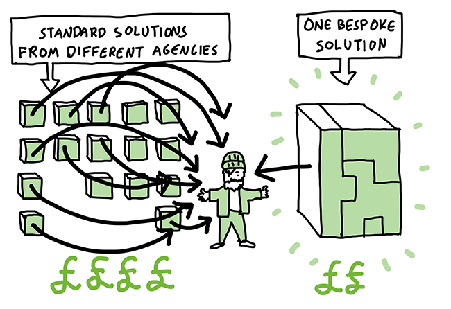 bespoke service can be more effective cartoon