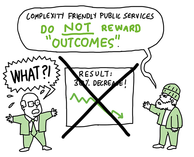 rewarding learning not outcomes cartoon