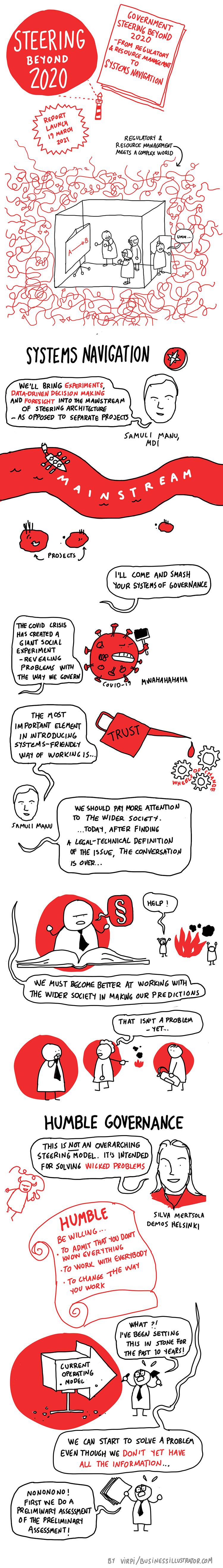 Steering 2020 report cartoon Ohjaus 2020